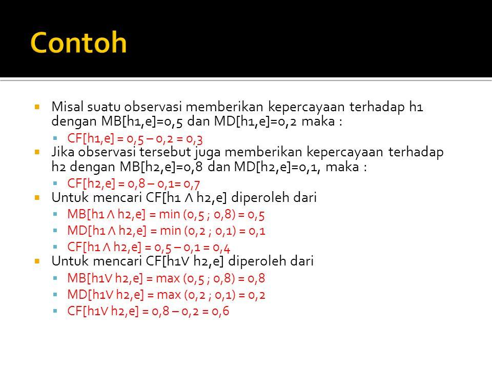 Contoh Misal suatu observasi memberikan kepercayaan terhadap h1 dengan MB[h1,e]=0,5 dan MD[h1,e]=0,2 maka :